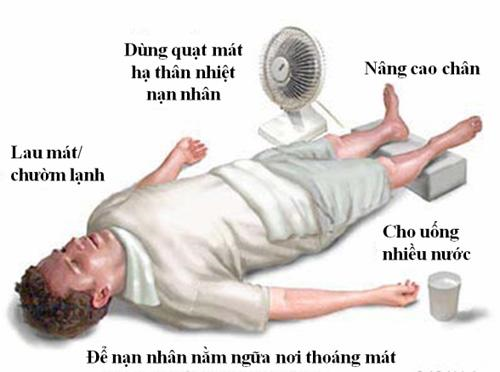 Phòng ngừa say nắng, say nóng trong những ngày nắng nóng cao điểm