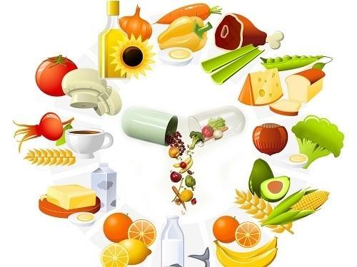 Mối quan hệ giữa thuốc uống và thức ăn
