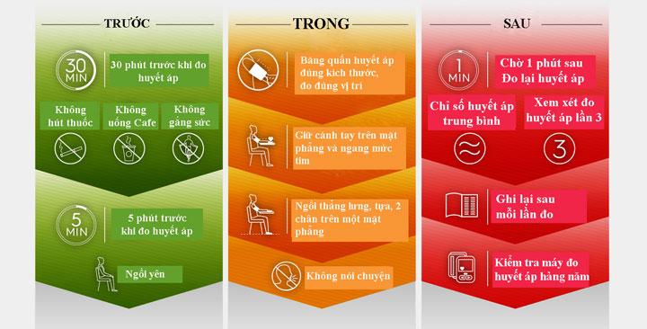 6 bước để đo huyết áp chính xác