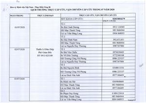 Thông tin thường trực cấp cứu, vận chuyển cấp cứu 24/7 tháng 09/2020