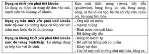 Xử lý dụng cụ nội soi an toàn